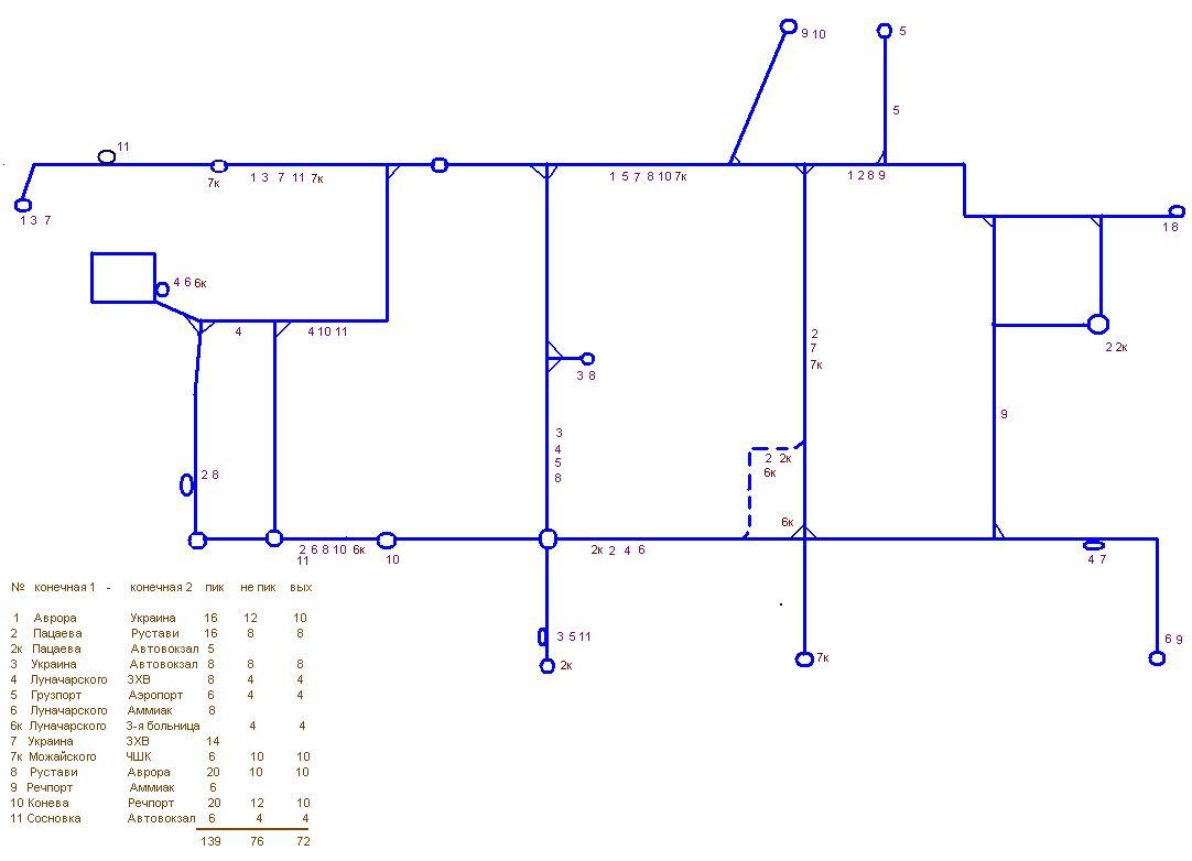 схема движения маршрутки 129 одесса